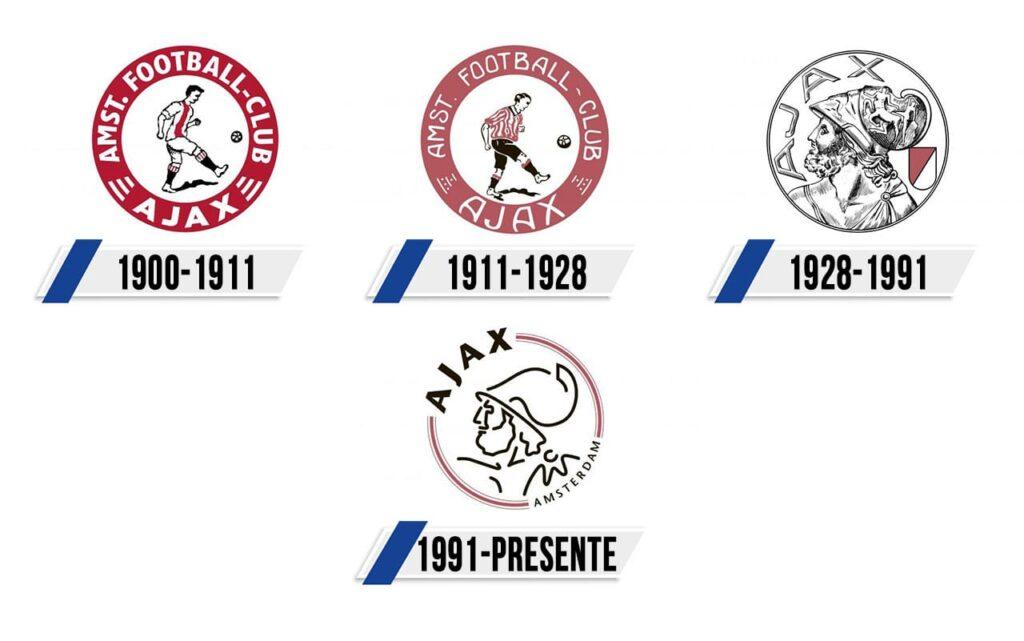 L'evoluzione degli stemmi dell'Ajax